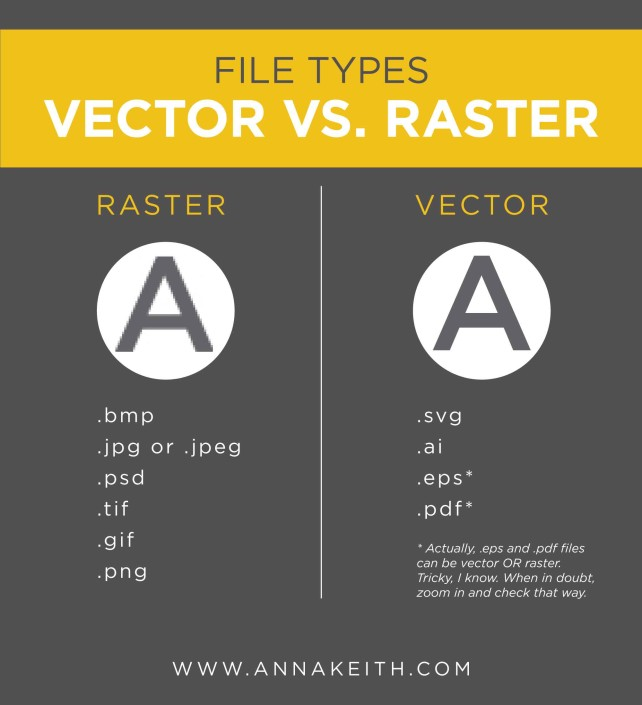vector-raster1-642x705