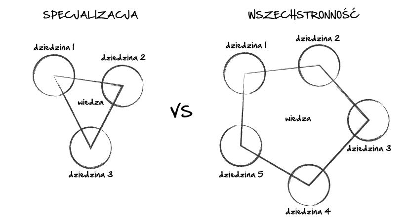 spec_wszech-01