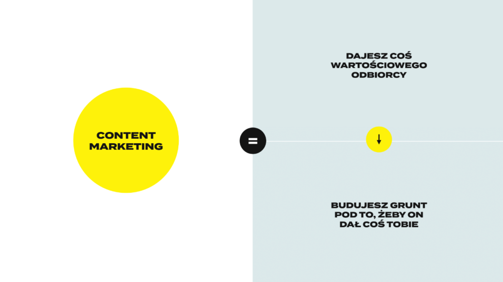 content marketing – co to (definiacja)